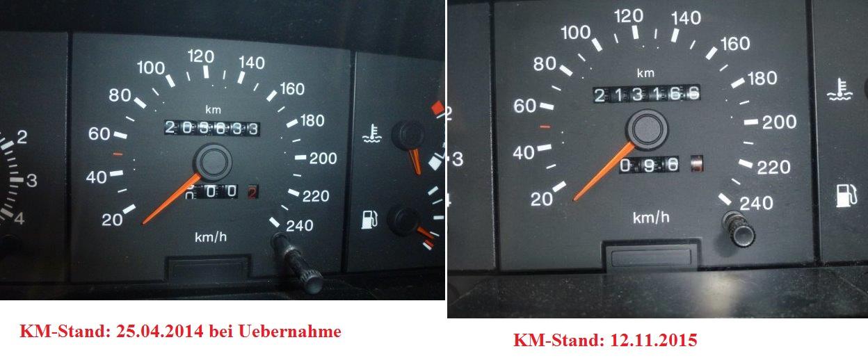 Km-Stand 25.04.2014 - 12.11.2015